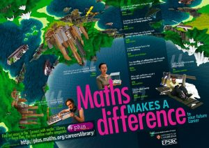 Image showing a poster from the Maths Makes A Difference Careers Library series on a page for the benefits of Maths tuition