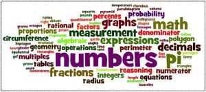 Image showing a Maths wordle with key vocabulary on a page for the benefits of Maths tuition